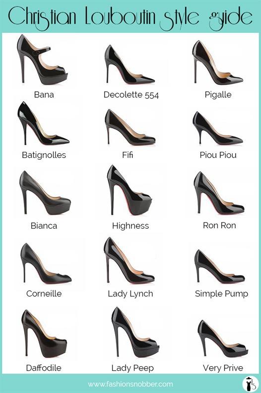 Guida tacchi Christian Louboutin - Christian Louboutin heels style guide.