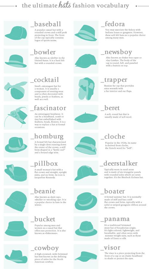 Tutti i modelli di cappello.