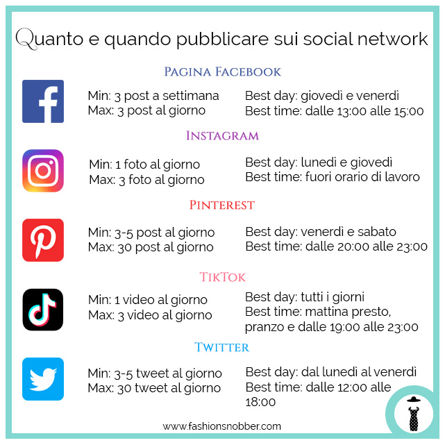 Infografica quando pubblicare sui social network - Infographic when publishing on social networks.