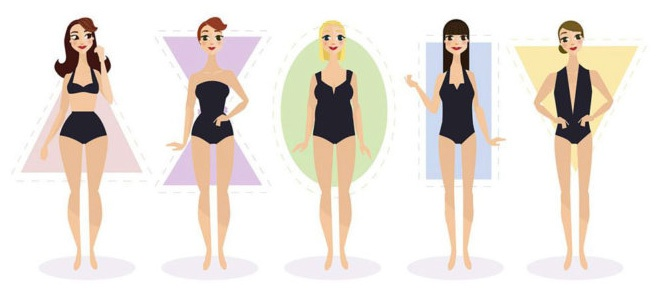 Come scegliere il costume da bagno in base alla forma del nostro corpo - How to choose the swimsuit following the shapes of our body.