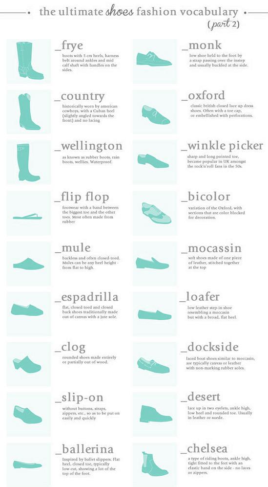 Tutti i modelli di scarpe moda donna - All models of women's fashion shoes.