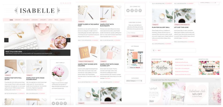 Come scegliere migliore template per il proprio blog.