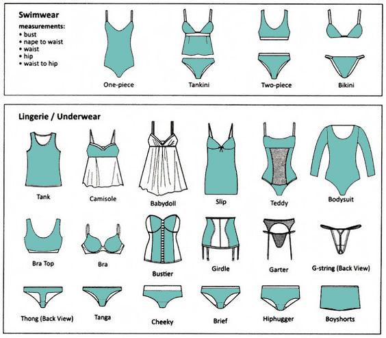 Guida alla biancheria intima - Guide to underwear.