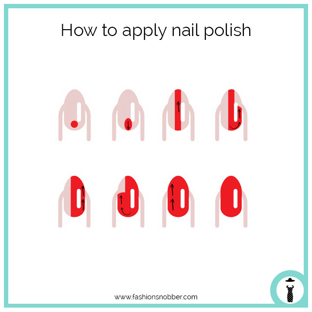 Infographic: how to apply the nail polish.