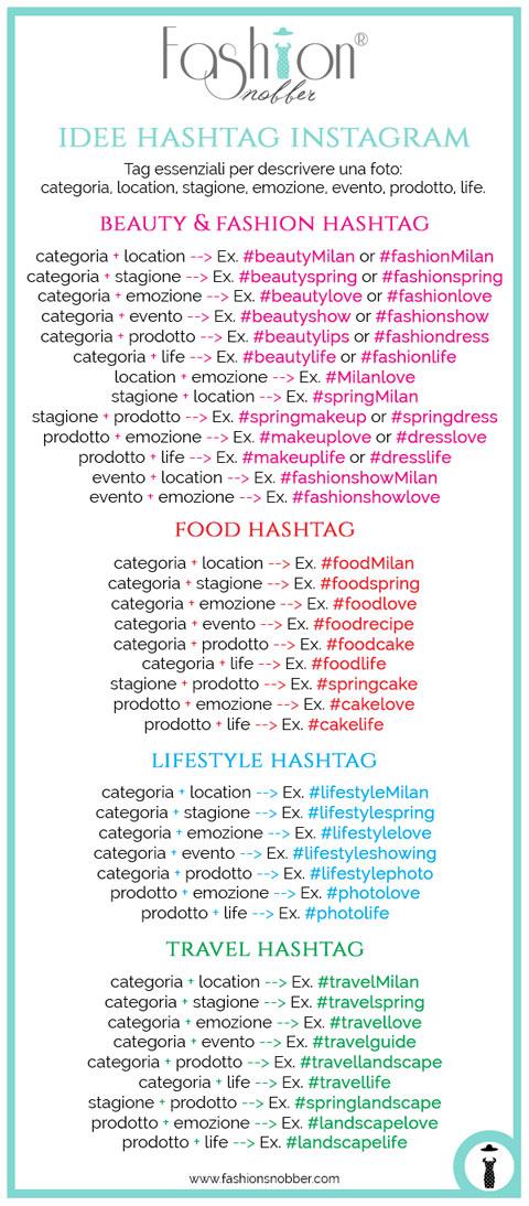 Infografica su come creare nuovi hashtag.
