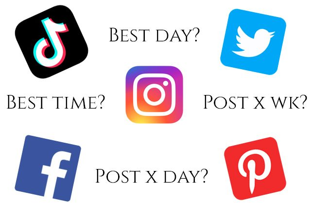 How and when to publish on social networks.