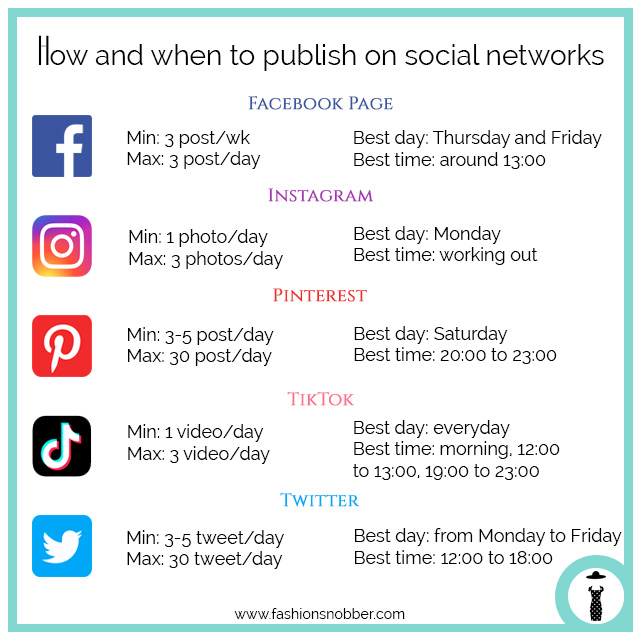 Infographic how and when to post on social.