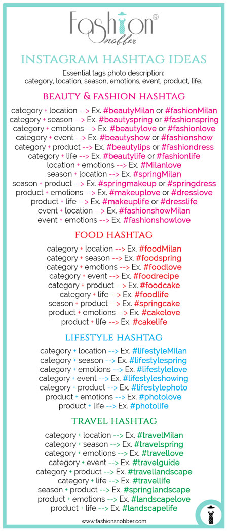 How to create new hashtags.