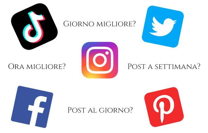 Quanto e quando pubblicare sui social networks.