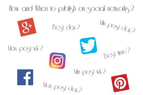 Quanto e quando pubblicare sui social network