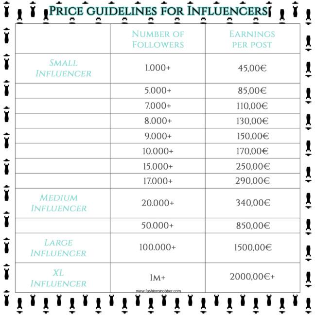 Linee guida sui prezzi di un influencer.