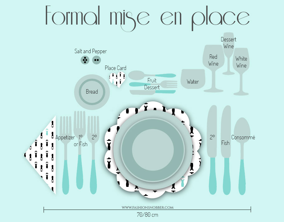 How to set the table with an formal mise en place.