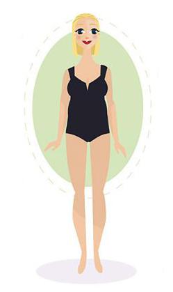 Swimsuit for women oval shape.