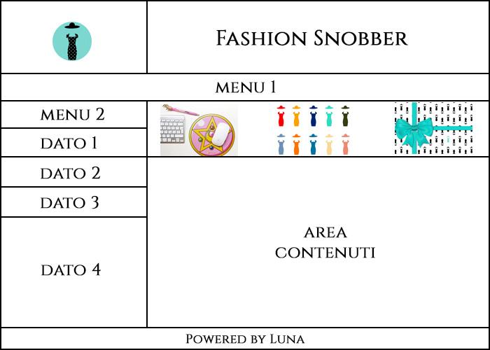 Esempio di pagina sito web creata con codice HTML e tag table.